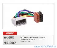 Carav 12-007 (CHRYSLER 2001+ / JEEP 2002+)